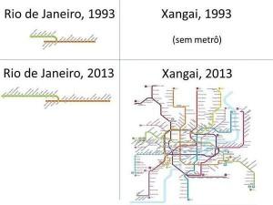 2014-06-Brasil-metro-Rio-Shanghai